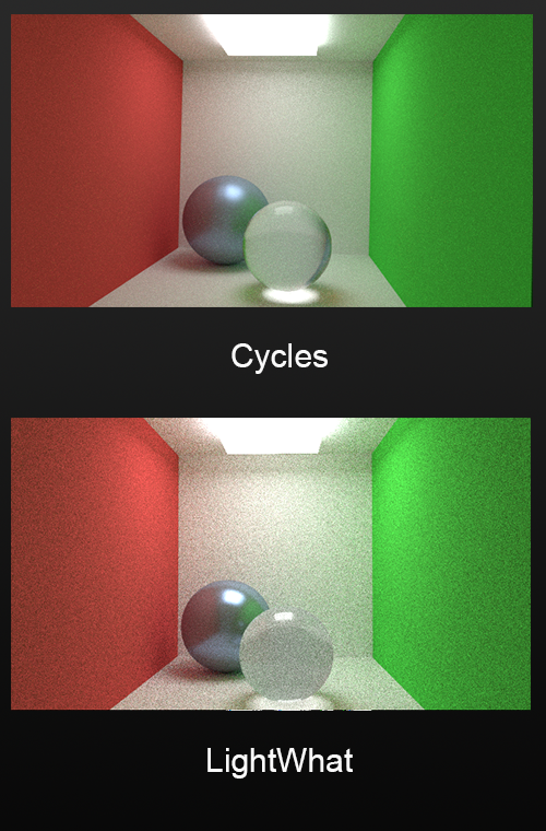 Comparison between blender cycles renderer and lightwhat pathtracer